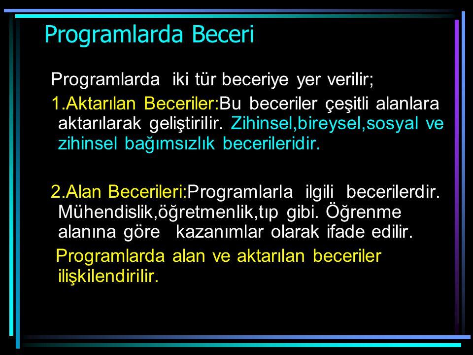 Ülkemizde Geleceğin Becerileri MEB Programların da Temel Beceriler denildi. Türkçeyi doğru, etkili ve güzel kullanma, Eleştirel düşünme, Yaratıcı düşü