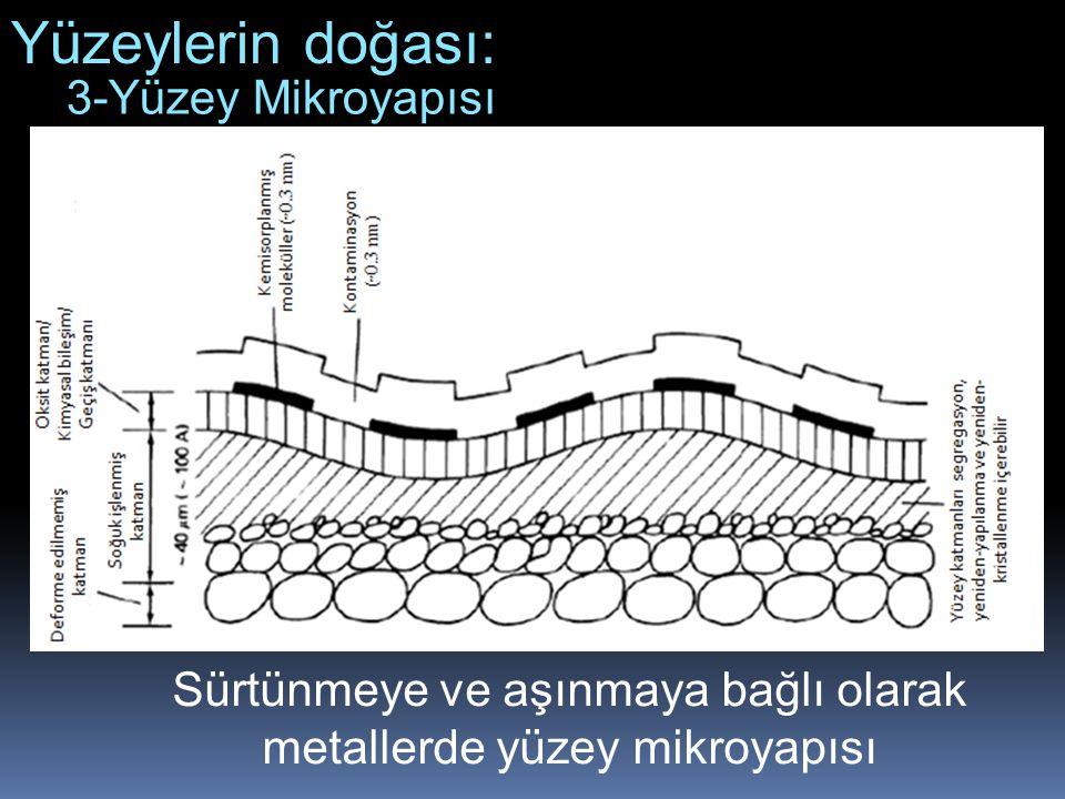 3-Yüzey Mikroyapısı Sürtünmeye ve aşınmaya bağlı olarak metallerde yüzey mikroyapısı Yüzeylerin doğası: