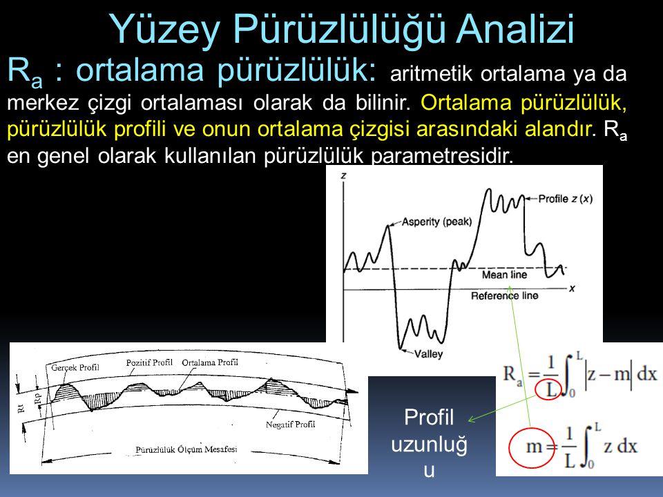 Yüzey Pürüzlülüğü Analizi R a : ortalama pürüzlülük: aritmetik ortalama ya da merkez çizgi ortalaması olarak da bilinir. Ortalama pürüzlülük, pürüzlül