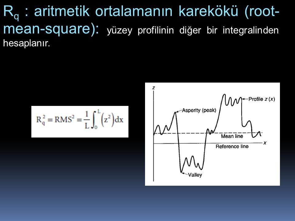 R q : aritmetik ortalamanın karekökü (root- mean-square): yüzey profilinin diğer bir integralinden hesaplanır.