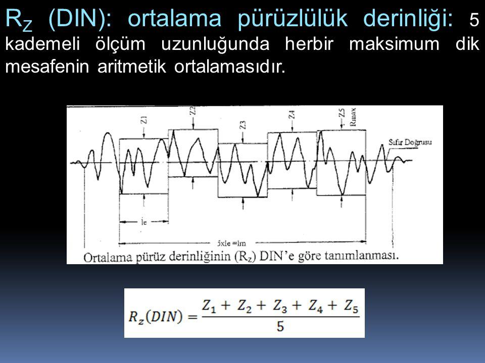 R Z (DIN): ortalama pürüzlülük derinliği: 5 kademeli ölçüm uzunluğunda herbir maksimum dik mesafenin aritmetik ortalamasıdır.