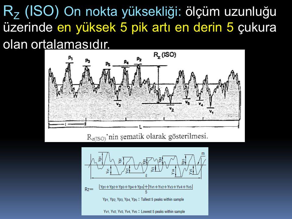 R Z (ISO) On nokta yüksekliği: ölçüm uzunluğu üzerinde en yüksek 5 pik artı en derin 5 çukura olan ortalamasıdır.