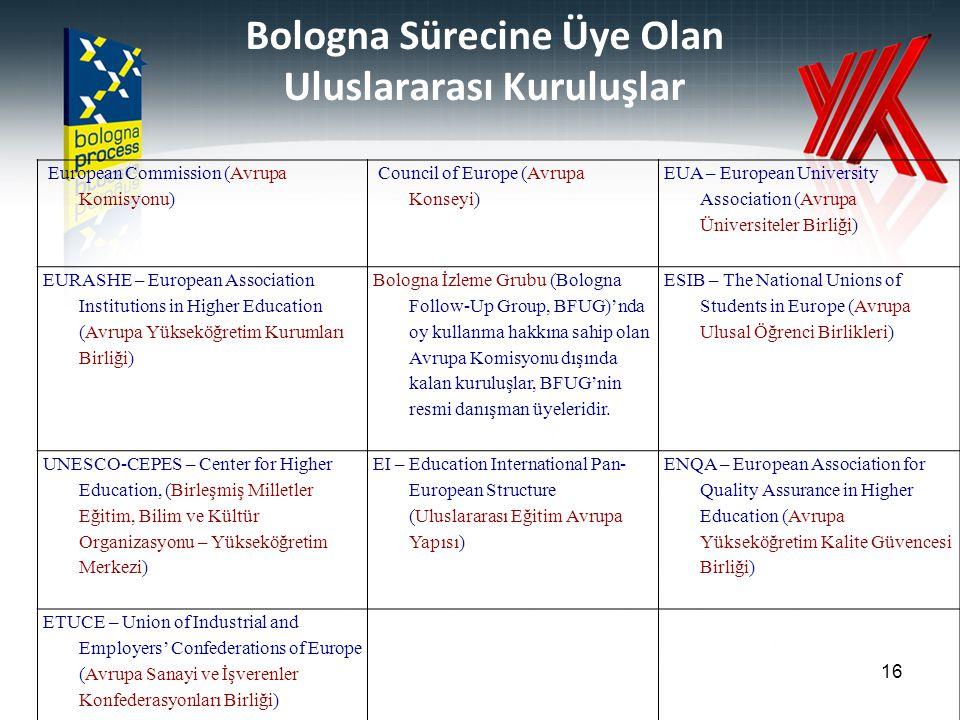 Bologna Sürecine Üye Olan Uluslararası Kuruluşlar 16 European Commission (Avrupa Komisyonu) Council of Europe (Avrupa Konseyi) EUA – European Universi