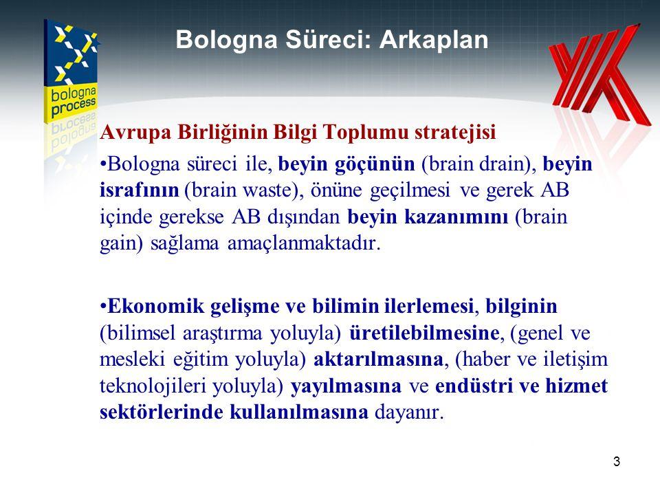 14 Üniversitelerarası Kurul Yükseköğretim Kurumları (yaklaşık 150 kurum) Bakanlıklar (17 Bakanlık) Mesleki Yeterlilik Kurumu Yükseköğretim Kurumları Öğrenci Konseyleri ve Ulusal Öğrenci Konseyi Türkiye Bilimler Akademisi (TÜBA) Türkiye Bilimsel ve Teknolojik Araştırma Kurumu (TÜBİTAK) Meslek Kuruluşları (33 Kuruluş) Vakıflar (3 Vakıf) Dernekler (6 Dernek) Sendikalar ve Konfederasyonlar (2 Sendika ve 7 Konfederasyon) Öğrenciler Belirlenmiş Olan Öncelikli Paydaşlar