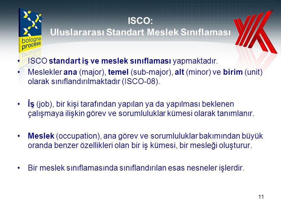 ISCO: Uluslararası Standart Meslek Sınıflaması ISCO standart iş ve meslek sınıflaması yapmaktadır. Meslekler ana (major), temel (sub-major), alt (mino