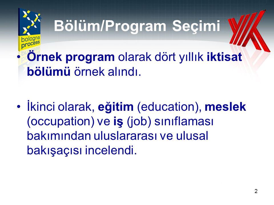 Bölüm/Program Seçimi Örnek program olarak dört yıllık iktisat bölümü örnek alındı. İkinci olarak, eğitim (education), meslek (occupation) ve iş (job)