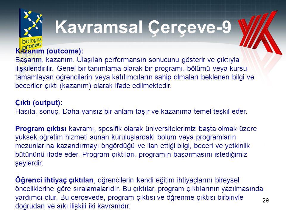 Kavramsal Çerçeve-9 29 Kazanım (outcome): Başarım, kazanım. Ulaşılan performansın sonucunu gösterir ve çıktıyla ilişkilendirilir. Genel bir tanımlama