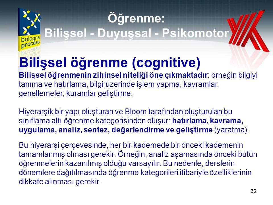 Öğrenme: Bilişsel - Duyuşsal - Psikomotor 32 Bilişsel öğrenme (cognitive) Bilişsel öğrenmenin zihinsel niteliği öne çıkmaktadır: örneğin bilgiyi tanım