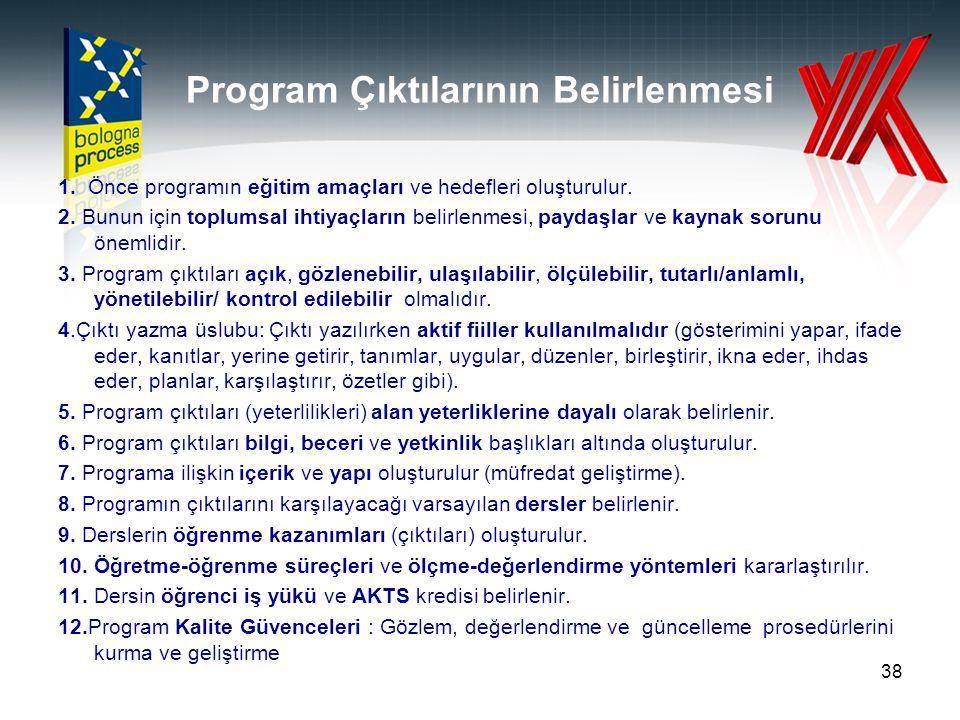 Program Çıktılarının Belirlenmesi 1. Önce programın eğitim amaçları ve hedefleri oluşturulur. 2. Bunun için toplumsal ihtiyaçların belirlenmesi, payda