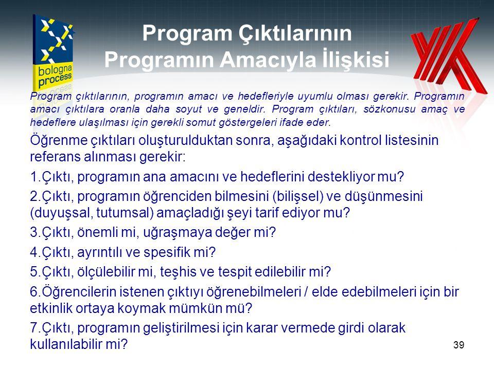 Program Çıktılarının Programın Amacıyla İlişkisi Program çıktılarının, programın amacı ve hedefleriyle uyumlu olması gerekir. Programın amacı çıktılar