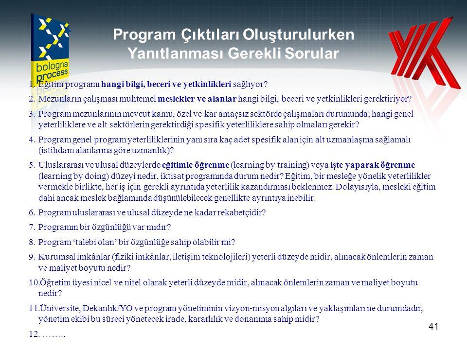 Program Çıktıları Oluşturulurken Yanıtlanması Gerekli Sorular 1.Eğitim programı hangi bilgi, beceri ve yetkinlikleri sağlıyor? 2.Mezunların çalışması