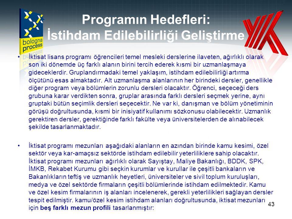 Programın Hedefleri: İstihdam Edilebilirliği Geliştirme İktisat lisans programı öğrencileri temel mesleki derslerine ilaveten, ağırlıklı olarak son ik