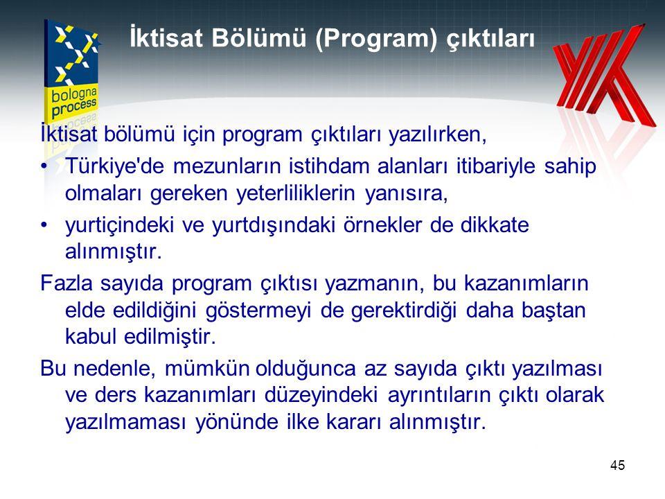 İktisat Bölümü (Program) çıktıları İktisat bölümü için program çıktıları yazılırken, Türkiye'de mezunların istihdam alanları itibariyle sahip olmaları
