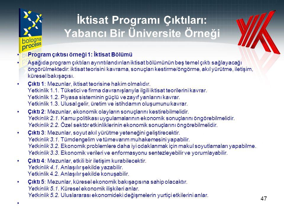 İktisat Programı Çıktıları: Yabancı Bir Üniversite Örneği Program çıktısı örneği 1: İktisat Bölümü Aşağıda program çıktıları ayrıntılandırılan iktisat