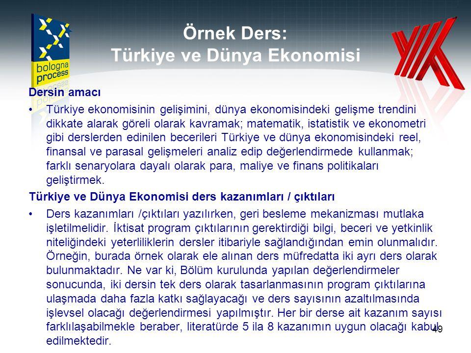 Örnek Ders: Türkiye ve Dünya Ekonomisi Dersin amacı Türkiye ekonomisinin gelişimini, dünya ekonomisindeki gelişme trendini dikkate alarak göreli olara