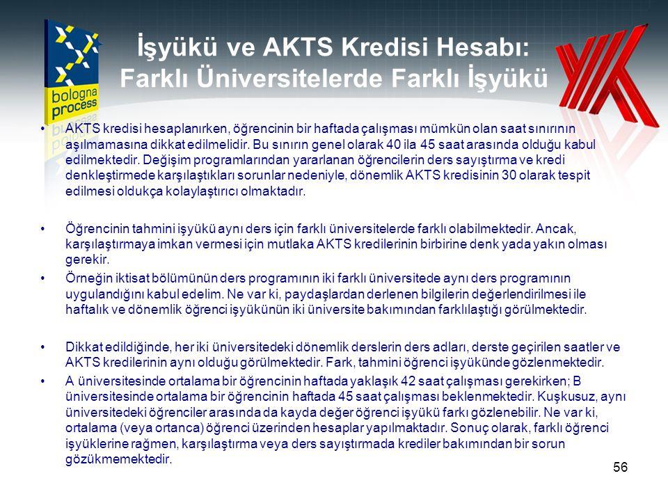 İşyükü ve AKTS Kredisi Hesabı: Farklı Üniversitelerde Farklı İşyükü AKTS kredisi hesaplanırken, öğrencinin bir haftada çalışması mümkün olan saat sını