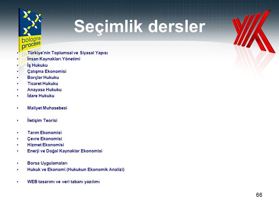 Seçimlik dersler Türkiye'nin Toplumsal ve Siyasal Yapısı İnsan Kaynakları Yönetimi İş Hukuku Çalışma Ekonomisi Borçlar Hukuku Ticaret Hukuku Anayasa H