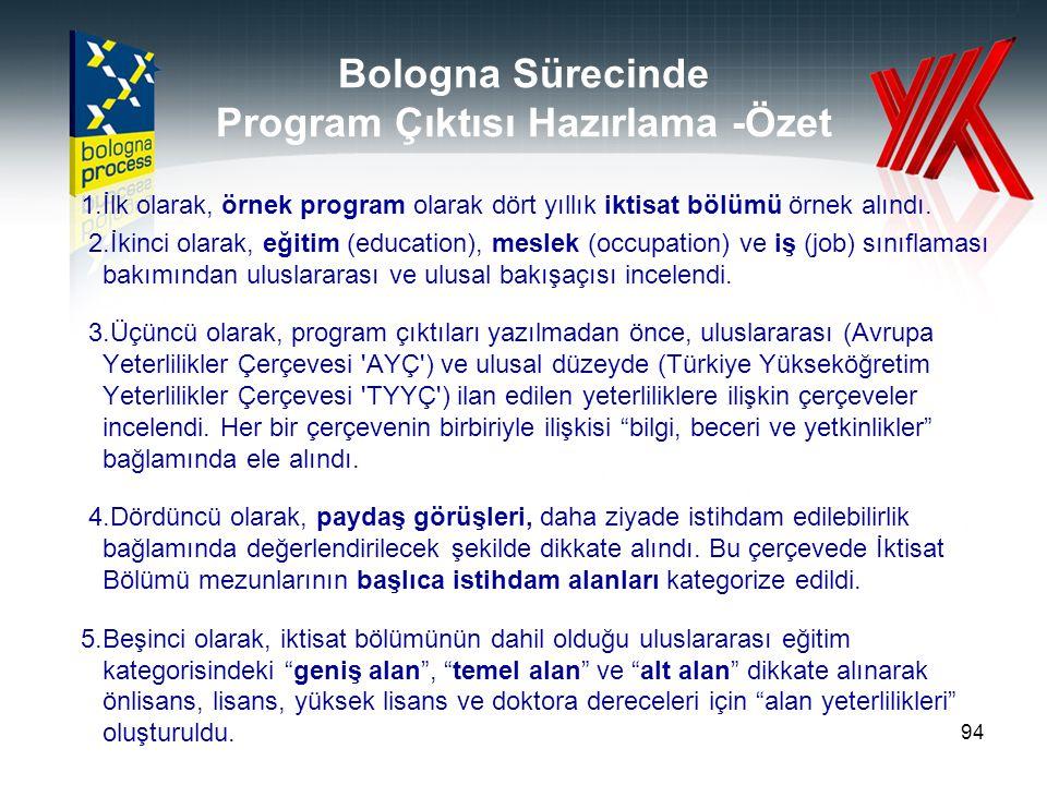 Bologna Sürecinde Program Çıktısı Hazırlama -Özet 1.İlk olarak, örnek program olarak dört yıllık iktisat bölümü örnek alındı. 2.İkinci olarak, eğitim