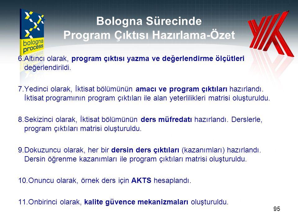 Bologna Sürecinde Program Çıktısı Hazırlama-Özet 6.Altıncı olarak, program çıktısı yazma ve değerlendirme ölçütleri değerlendirildi. 7.Yedinci olarak,