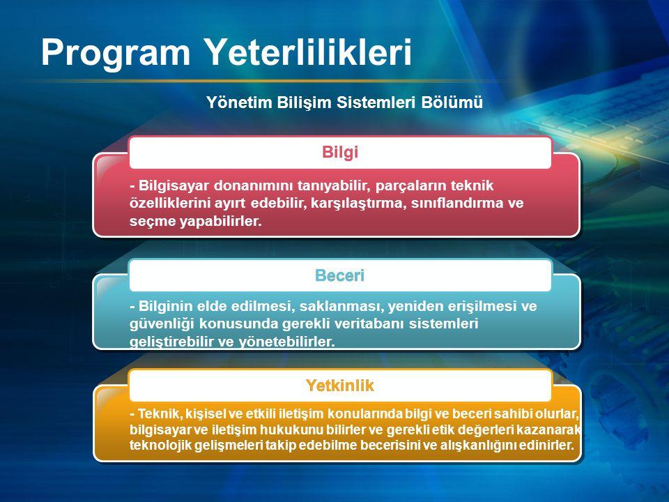 Program Yeterlilikleri - Bilgisayar donanımını tanıyabilir, parçaların teknik özelliklerini ayırt edebilir, karşılaştırma, sınıflandırma ve seçme yapabilirler.