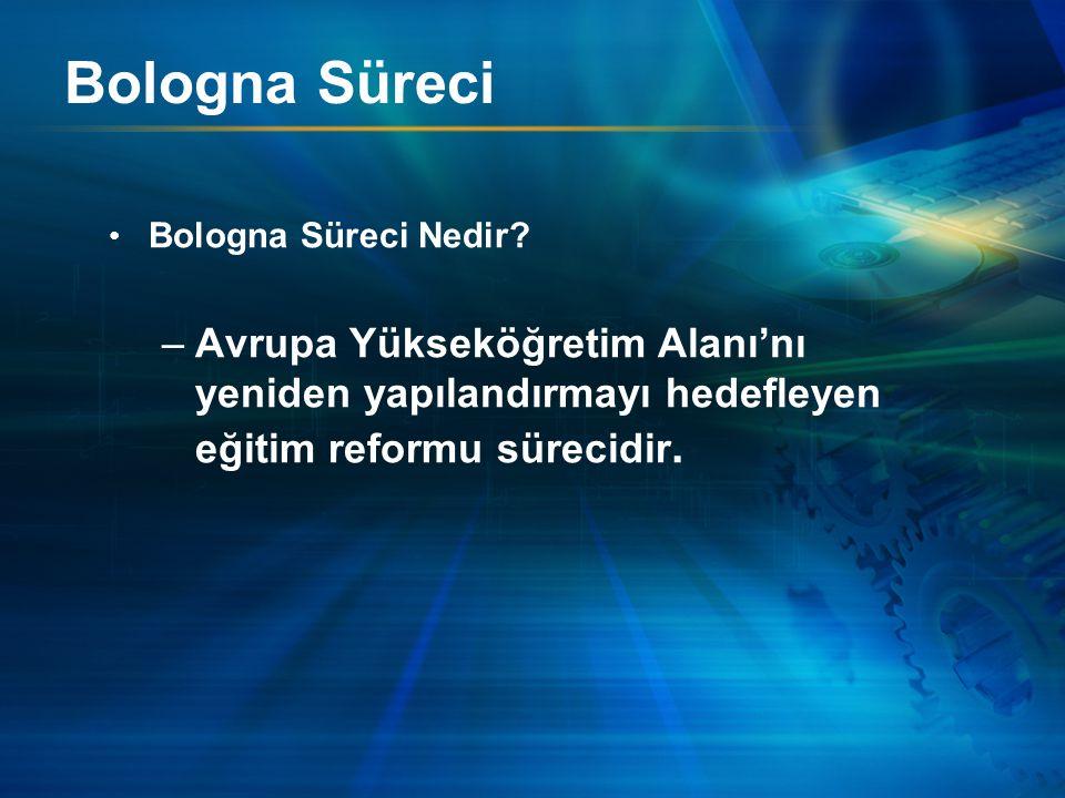 Bartın Üniversitesi ve Bologna 1.Program yeterlilikleri hazırlandı 2.Müfredat değişiklikleri yapıldı (yapılıyor) 3.Ders Bilgi Formları (Hazırlandı) 4.Ders Bilgi Formları (İnternet ortamına aktarılıyor) 5.Paydaş Çalışmaları devam ediyor 6.Mezunlar portalı oluşturuldu 7.Hareketlilik Çalışmaları devam ediyor 8.DE çalışmaları tamamlanmak üzere
