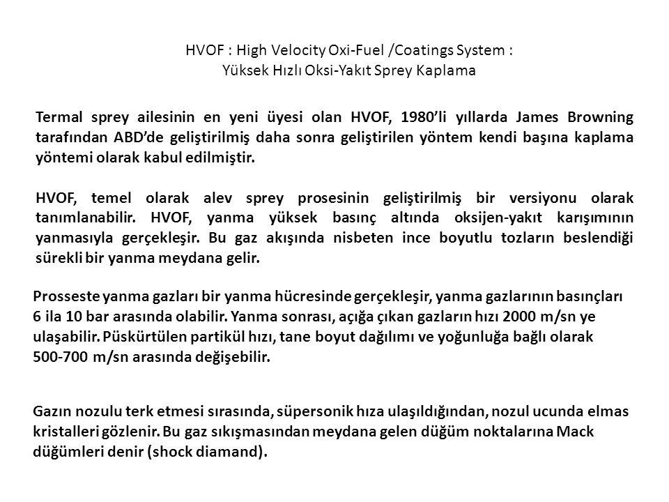 HVOF : High Velocity Oxi-Fuel /Coatings System : Yüksek Hızlı Oksi-Yakıt Sprey Kaplama Termal sprey ailesinin en yeni üyesi olan HVOF, 1980'li yıllarda James Browning tarafından ABD'de geliştirilmiş daha sonra geliştirilen yöntem kendi başına kaplama yöntemi olarak kabul edilmiştir.