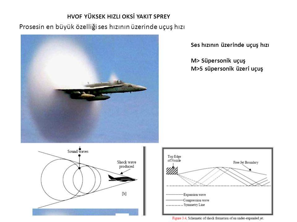 HVOF YÜKSEK HIZLI OKSİ YAKIT SPREY Ses hızının üzerinde uçuş hızı M> Süpersonik uçuş M>5 süpersonik üzeri uçuş Prosesin en büyük özelliği ses hızının üzerinde uçuş hızı