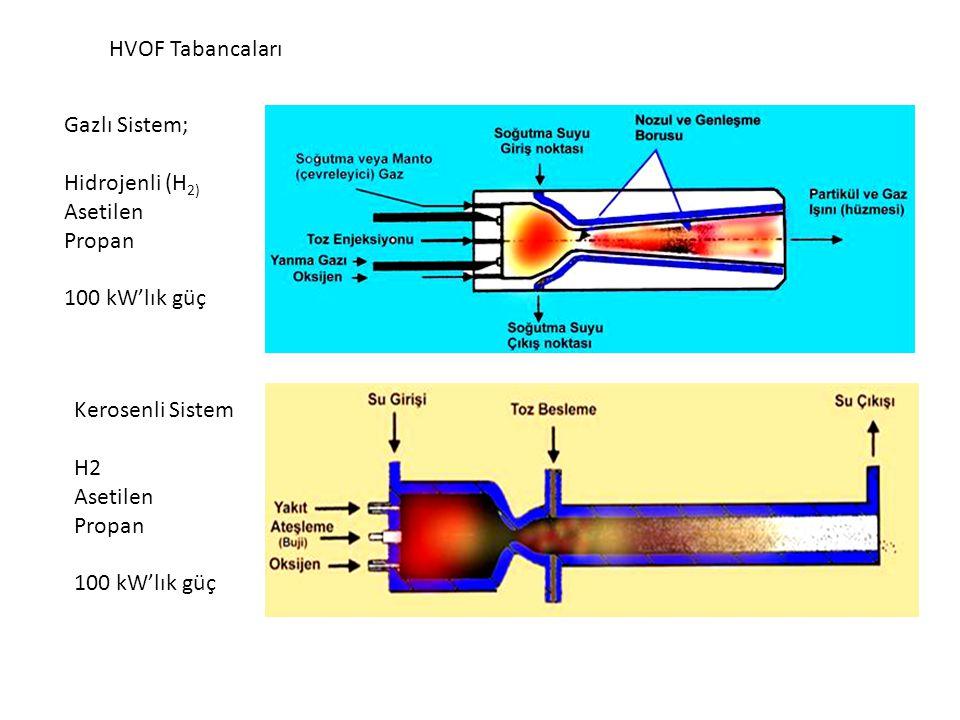 HVOF Tabancaları Gazlı Sistem; Hidrojenli (H 2) Asetilen Propan 100 kW'lık güç Kerosenli Sistem H2 Asetilen Propan 100 kW'lık güç