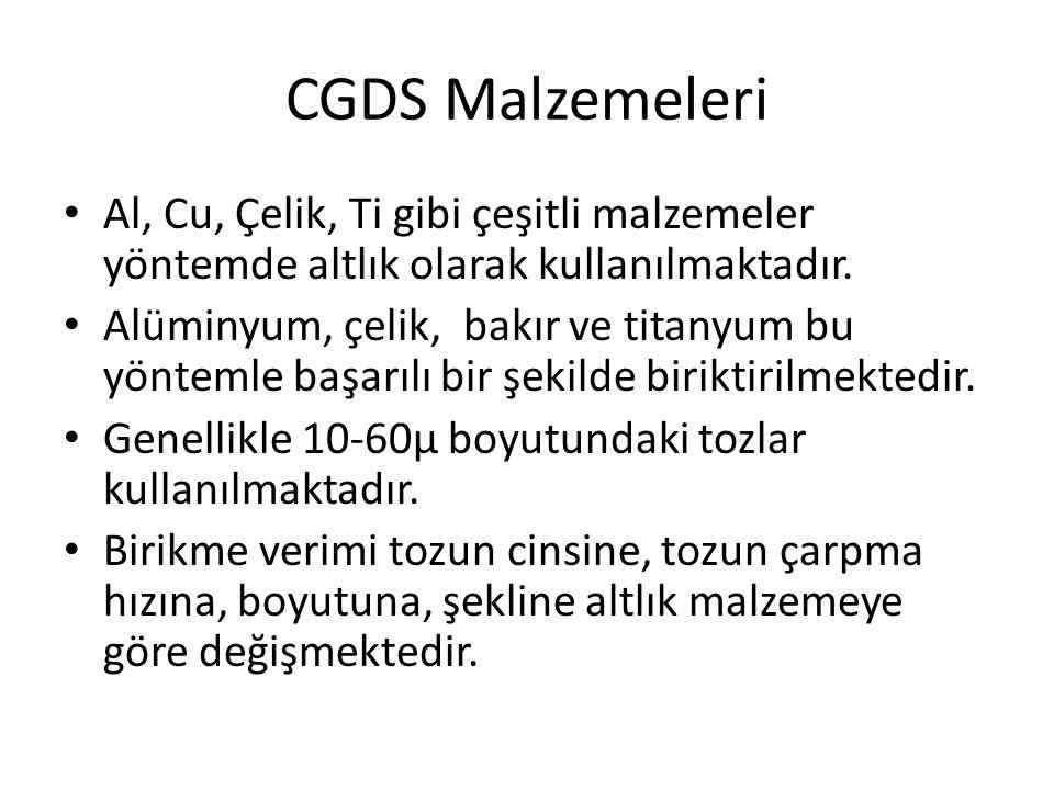 CGDS Malzemeleri Al, Cu, Çelik, Ti gibi çeşitli malzemeler yöntemde altlık olarak kullanılmaktadır. Alüminyum, çelik, bakır ve titanyum bu yöntemle ba