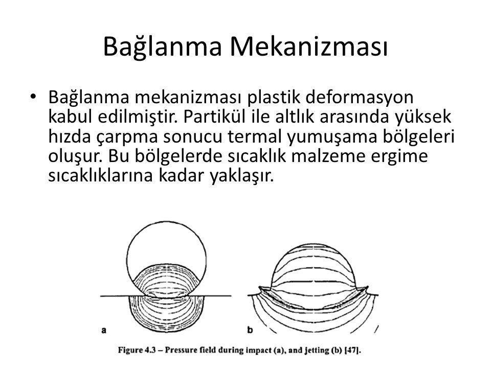 Bağlanma Mekanizması Bağlanma mekanizması plastik deformasyon kabul edilmiştir. Partikül ile altlık arasında yüksek hızda çarpma sonucu termal yumuşam