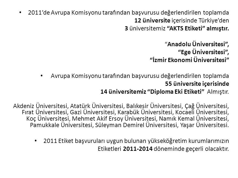 """2011'de Avrupa Komisyonu tarafından başvurusu değerlendirilen toplamda 12 üniversite içerisinde Türkiye'den 3 üniversitemiz """"AKTS Etiketi"""" almıştır. """""""