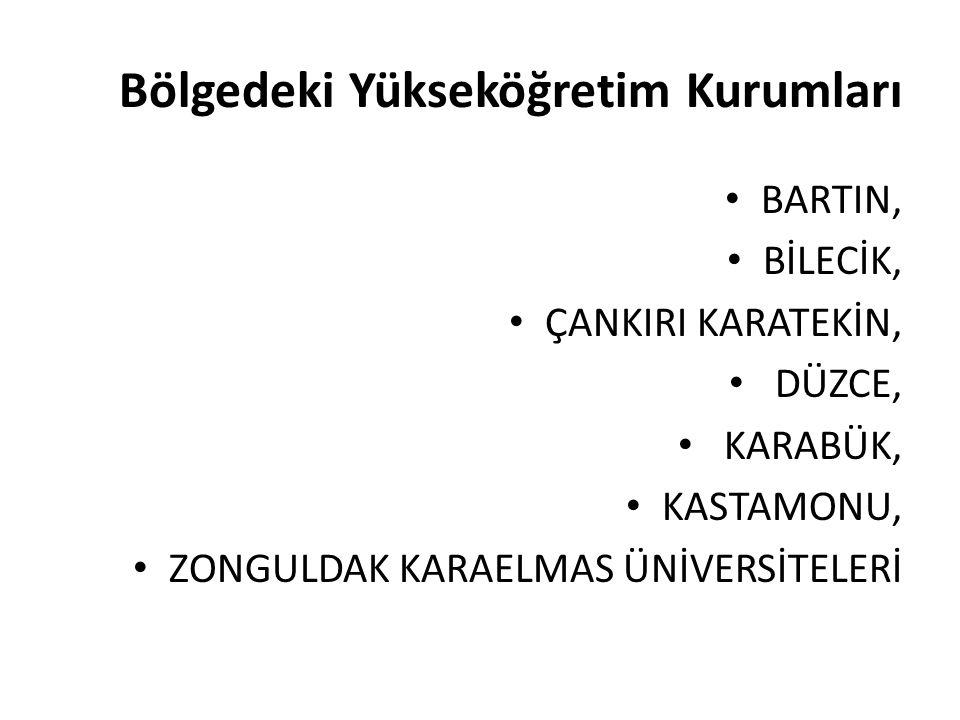 Bölgedeki Yükseköğretim Kurumları BARTIN, BİLECİK, ÇANKIRI KARATEKİN, DÜZCE, KARABÜK, KASTAMONU, ZONGULDAK KARAELMAS ÜNİVERSİTELERİ