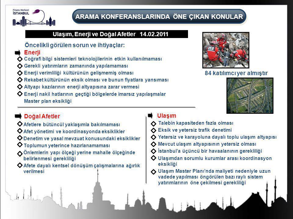 ARAMA KONFERANSLARINDA ÖNE ÇIKAN KONULAR Ulaşım, Enerji ve Doğal Afetler 14.02.2011 Afetlere bütüncül yaklaşımla bakılmaması Afet yönetimi ve koordina