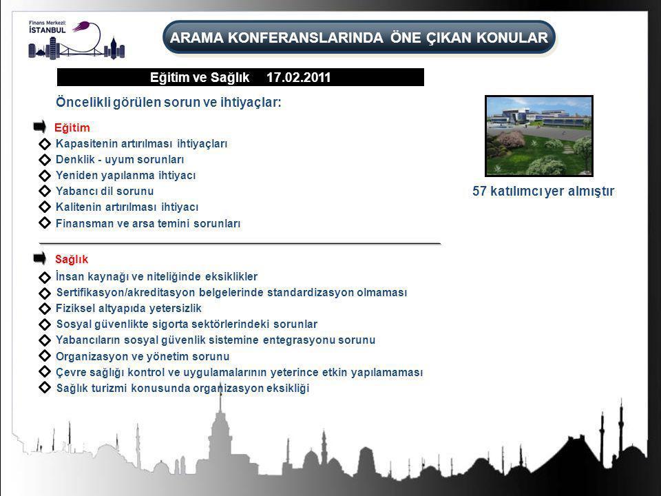 ARAMA KONFERANSLARINDA ÖNE ÇIKAN KONULAR Eğitim ve Sağlık 17.02.2011 Öncelikli görülen sorun ve ihtiyaçlar: İnsan kaynağı ve niteliğinde eksiklikler S