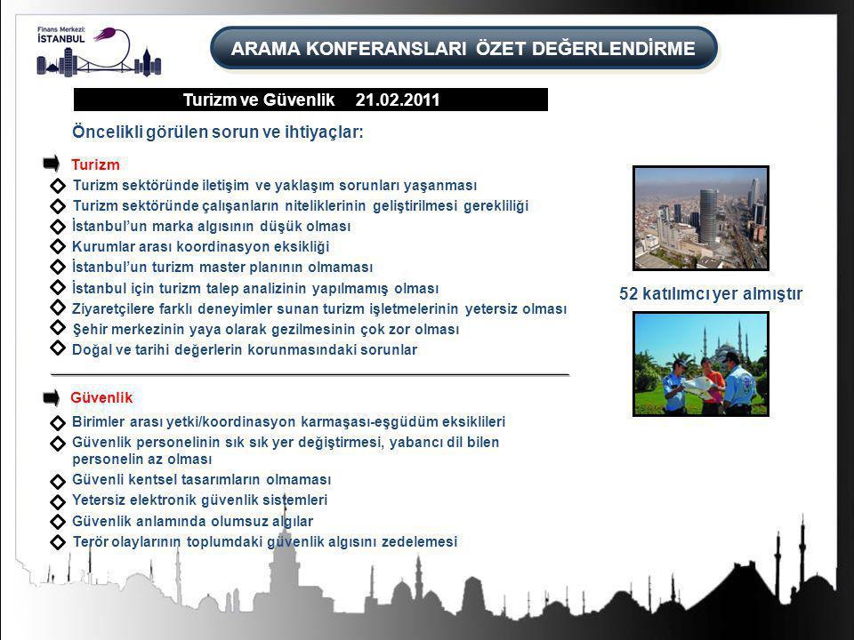 ARAMA KONFERANSLARI ÖZET DEĞERLENDİRME Turizm ve Güvenlik 21.02.2011 Öncelikli görülen sorun ve ihtiyaçlar: Birimler arası yetki/koordinasyon karmaşas