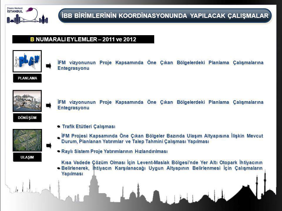İFM vizyonunun Proje Kapsamında Öne Çıkan Bölgelerdeki Planlama Çalışmalarına Entegrasyonu B NUMARALI EYLEMLER – 2011 ve 2012 PLANLAMA İFM vizyonunun