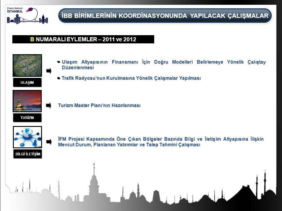 B NUMARALI EYLEMLER – 2011 ve 2012 ULAŞIM Ulaşım Altyapısının Finansmanı İçin Doğru Modelleri Belirlemeye Yönelik Çalıştay Düzenlenmesi Trafik Radyosu