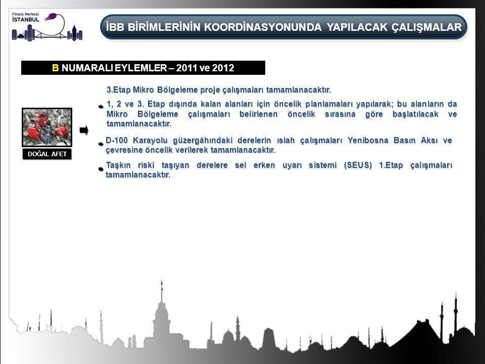 B NUMARALI EYLEMLER – 2011 ve 2012 3.Etap Mikro Bölgeleme proje çalışmaları tamamlanacaktır. 1, 2 ve 3. Etap dışında kalan alanları için öncelik planl