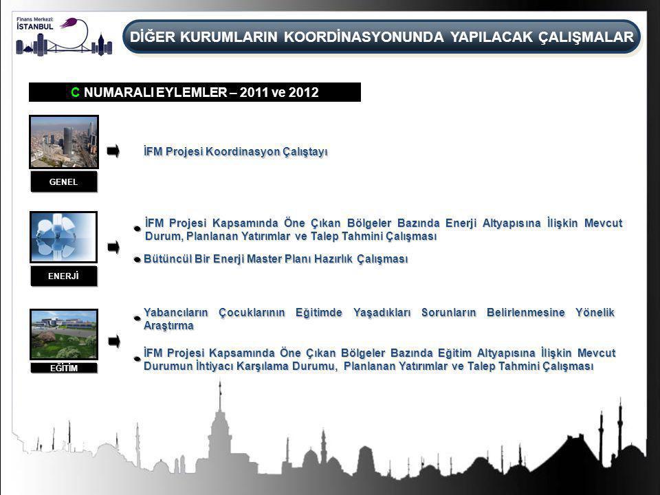 İFM Projesi Koordinasyon Çalıştayı C NUMARALI EYLEMLER – 2011 ve 2012 ENERJİ İFM Projesi Kapsamında Öne Çıkan Bölgeler Bazında Enerji Altyapısına İliş