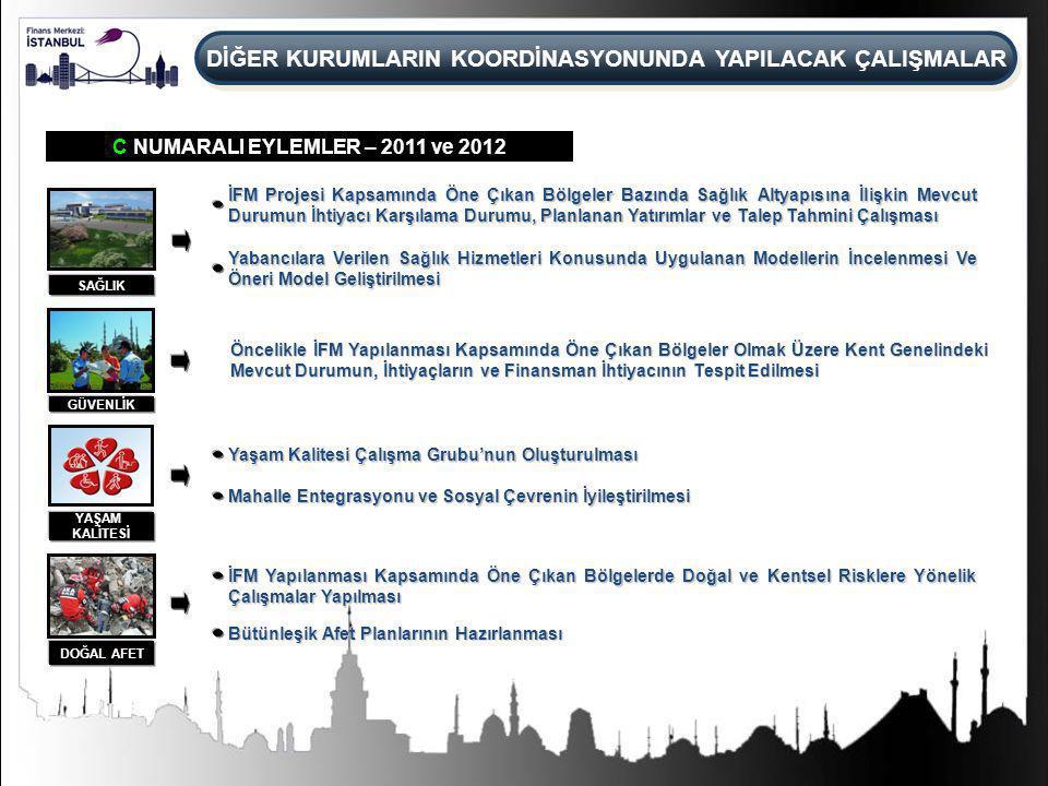 C NUMARALI EYLEMLER – 2011 ve 2012 Öncelikle İFM Yapılanması Kapsamında Öne Çıkan Bölgeler Olmak Üzere Kent Genelindeki Mevcut Durumun, İhtiyaçların v