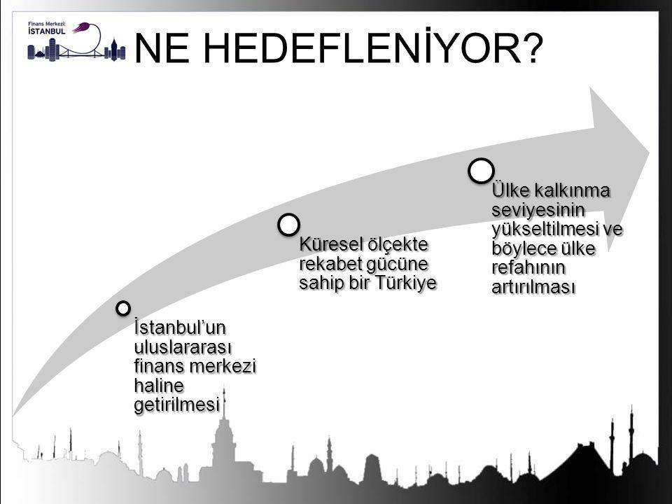 NE HEDEFLENİYOR? İstanbul'un uluslararası finans merkezi haline getirilmesi Küresel ölçekte rekabet gücüne sahip bir Türkiye Ülke kalkınma seviyesinin