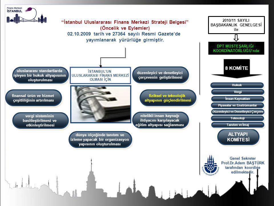 """""""İstanbul Uluslararası Finans Merkezi Strateji Belgesi"""" (Öncelik ve Eylemler) 02.10.2009 tarih ve 27364 sayılı Resmi Gazete'de yayımlanarak yürürlüğe"""