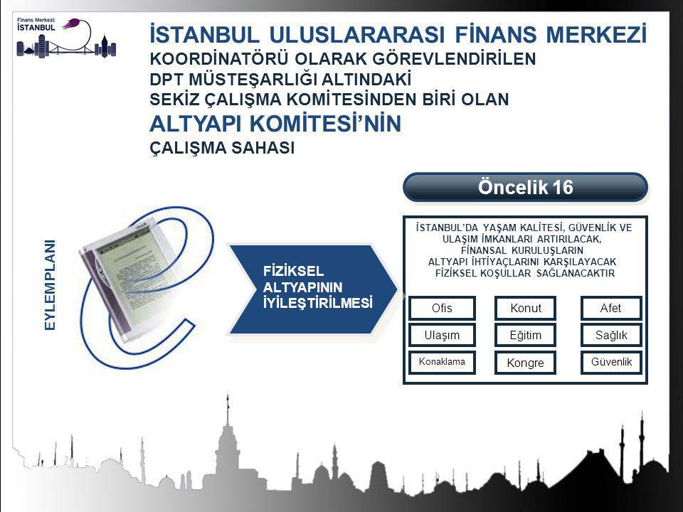 ALTYAPI KOMİTESİ TOPLANTISI ÇALIŞMA GRUBU 1.TOPLANTI ÇALIŞMA GRUBU 2.TOPLANTI ÇALIŞMA GRUBU 3.TOPLANTI Altyapı Çalışma Grubu'nun Kurulması Yol Haritasının Tanımlanması Altyapı Çalışma Grubu'nun Kurulması Yol Haritasının Tanımlanması İstanbul ÇDP Ataşehir Finans Merkezi Projesi (Emlak Konut GMYO) İstanbul ÇDP Ataşehir Finans Merkezi Projesi (Emlak Konut GMYO) Ziraat, Halk ve Ziraat, Halk ve Vakıflar Vakıflar Bankalarının Bankalarının İFM'den İFM'den Beklentileri Beklentileri Ziraat, Halk ve Ziraat, Halk ve Vakıflar Vakıflar Bankalarının Bankalarının İFM'den İFM'den Beklentileri Beklentileri Citibank, HSBC ile TKBK'nin ile TKBK'nin İFM'den İFM'den Beklentileri Beklentileri Citibank, HSBC ile TKBK'nin ile TKBK'nin İFM'den İFM'den Beklentileri Beklentileri 30 EYLÜL 2010 08 EKİM 2010 18 EKİM 2010 25 EKİM 2010 ÇALIŞMA GRUBU 4.TOPLANTI Otelciler ile Sigortacılar Sigortacılar Birliklerinin Birliklerinin İFM'den İFM'den Beklentileri Beklentileri Otelciler ile Sigortacılar Sigortacılar Birliklerinin Birliklerinin İFM'den İFM'den Beklentileri Beklentileri 01 KASIM 2010 ALT YAPI KOMİTESİ / ÇALIŞMALAR (2010) İFM Altyapı Komitesi Proje Ofisi oluşturuldu.