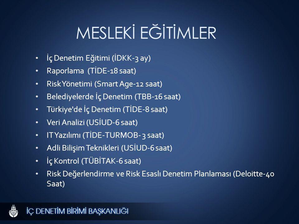 MESLEKİ EĞİTİMLER İç Denetim Eğitimi (İDKK-3 ay) Raporlama (TİDE-18 saat) Risk Yönetimi (Smart Age-12 saat) Belediyelerde İç Denetim (TBB-16 saat) Türkiye de İç Denetim (TİDE-8 saat) Veri Analizi (USİUD-6 saat) IT Yazılımı (TİDE-TURMOB- 3 saat) Adli Bilişim Teknikleri (USİUD-6 saat) İç Kontrol (TÜBİTAK-6 saat) Risk Değerlendirme ve Risk Esaslı Denetim Planlaması (Deloitte-40 Saat)