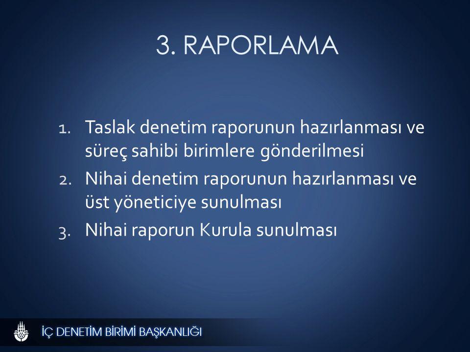 3. RAPORLAMA 1. Taslak denetim raporunun hazırlanması ve süreç sahibi birimlere gönderilmesi 2.