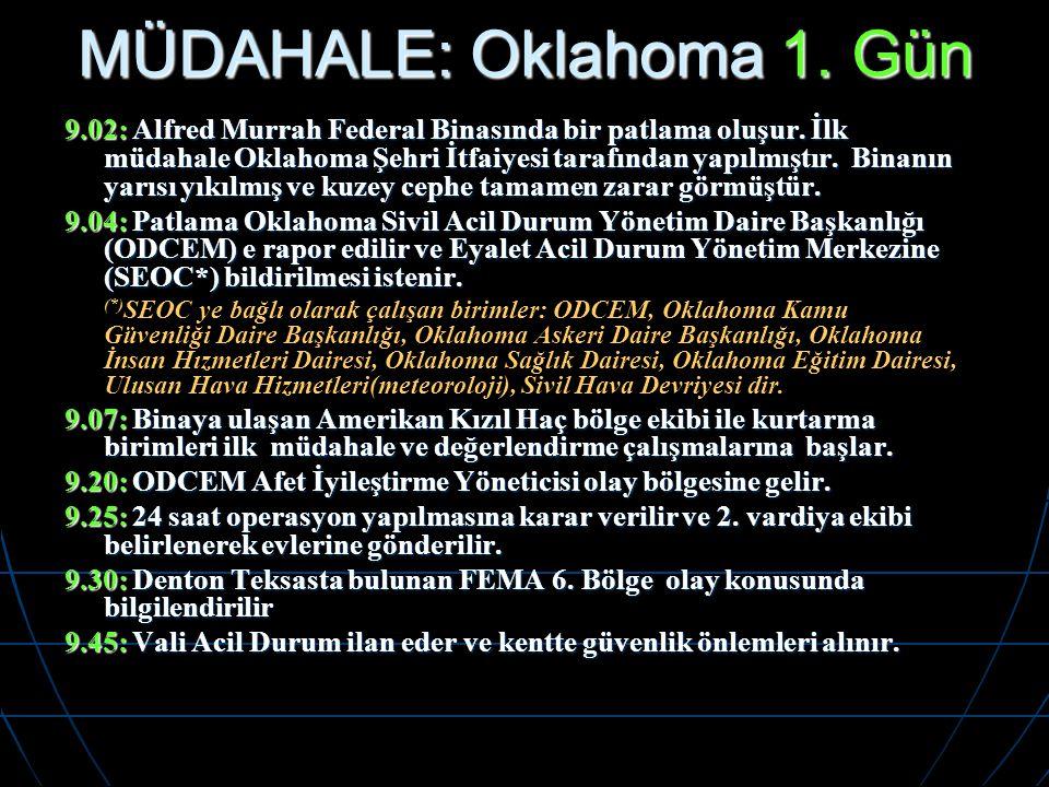 MÜDAHALE: Oklahoma 1. Gün 9.02: Alfred Murrah Federal Binasında bir patlama oluşur. İlk müdahale Oklahoma Şehri İtfaiyesi tarafından yapılmıştır. Bina