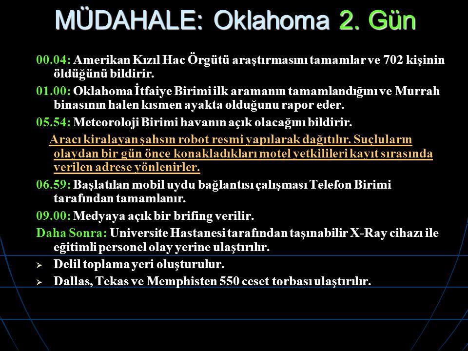 MÜDAHALE: Oklahoma 2. Gün 00.04: Amerikan Kızıl Hac Örgütü araştırmasını tamamlar ve 702 kişinin öldüğünü bildirir. 01.00: Oklahoma İtfaiye Birimi ilk