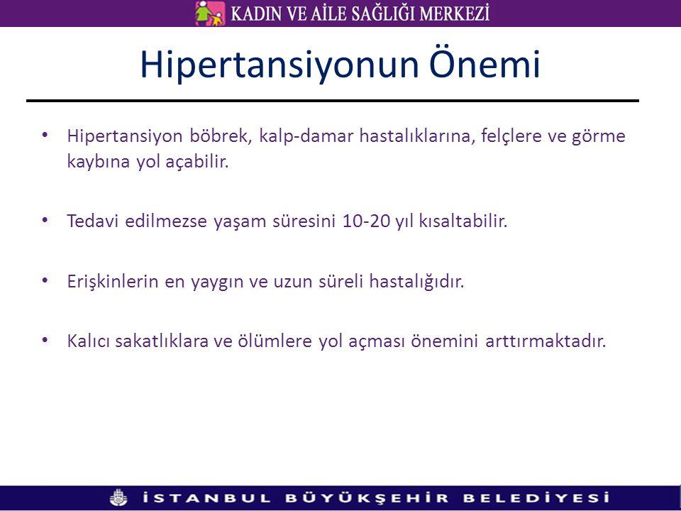 Hipertansiyonun Önemi Hipertansiyon böbrek, kalp-damar hastalıklarına, felçlere ve görme kaybına yol açabilir.