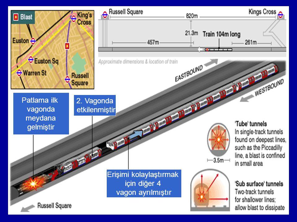 Erişimi kolaylaştırmak için diğer 4 vagon ayrılmıştır 2. Vagonda etkilenmiştir Patlama ilk vagonda meydana gelmiştir