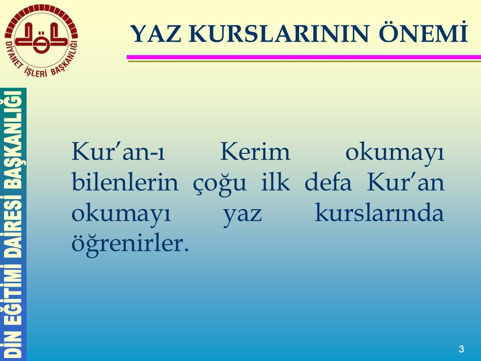 4 Yaz kursları, bir çok çocuğun ilk defa örgün eğitim anlayışıyla düzenli olarak, Kur'an-ı Kerim ve temel dini bilgiler dersleri aldıkları yerlerdir.